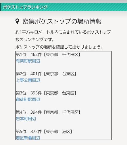 ポケストップGOアプリ11
