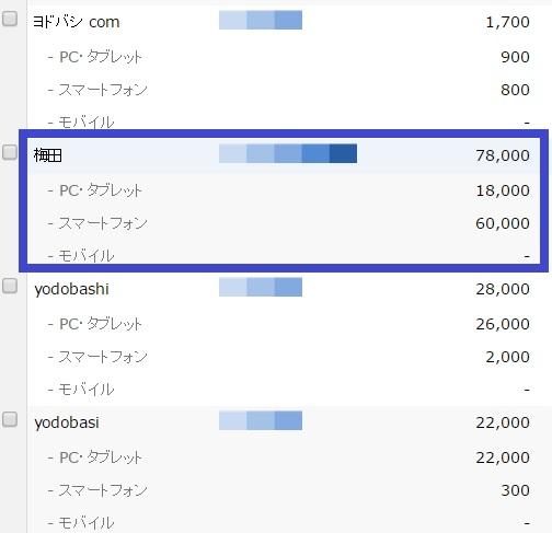 Yahooキーワードアドバイスツール使い方7